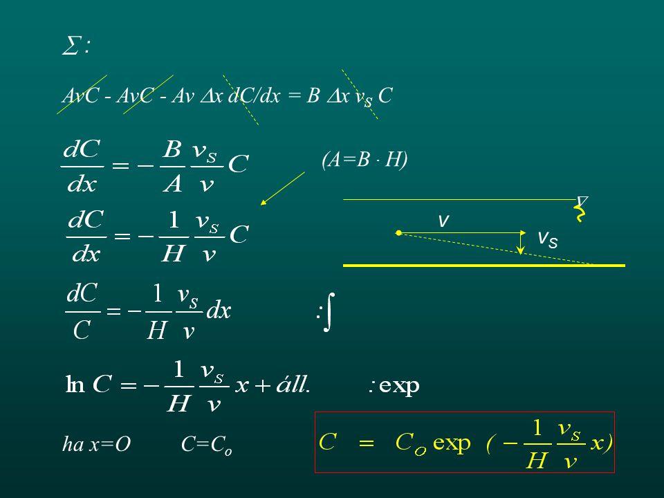 AvC - AvC - Av x dC/dx = B x vS C