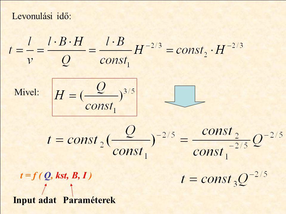 Levonulási idő: Mivel: t = f ( Q, kst, B, I ) Input adat Paraméterek