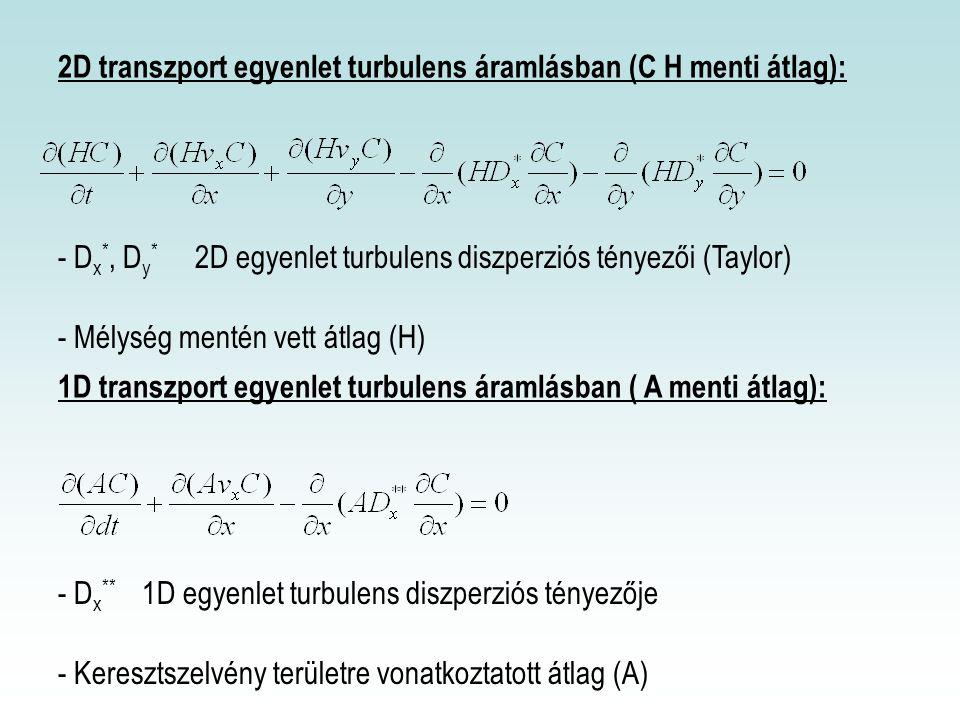 2D transzport egyenlet turbulens áramlásban (C H menti átlag):