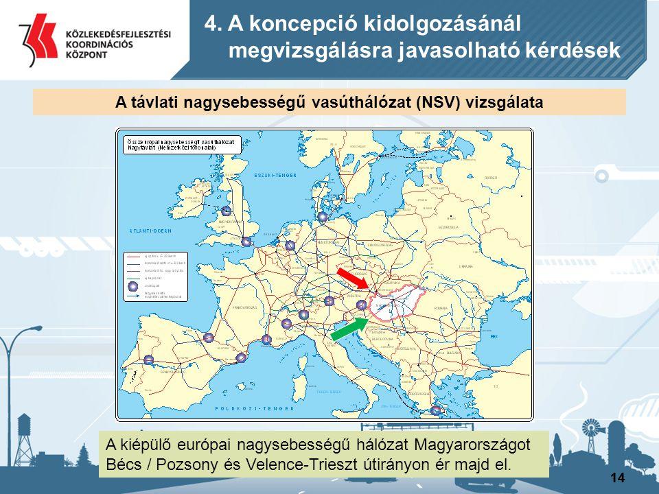 A távlati nagysebességű vasúthálózat (NSV) vizsgálata