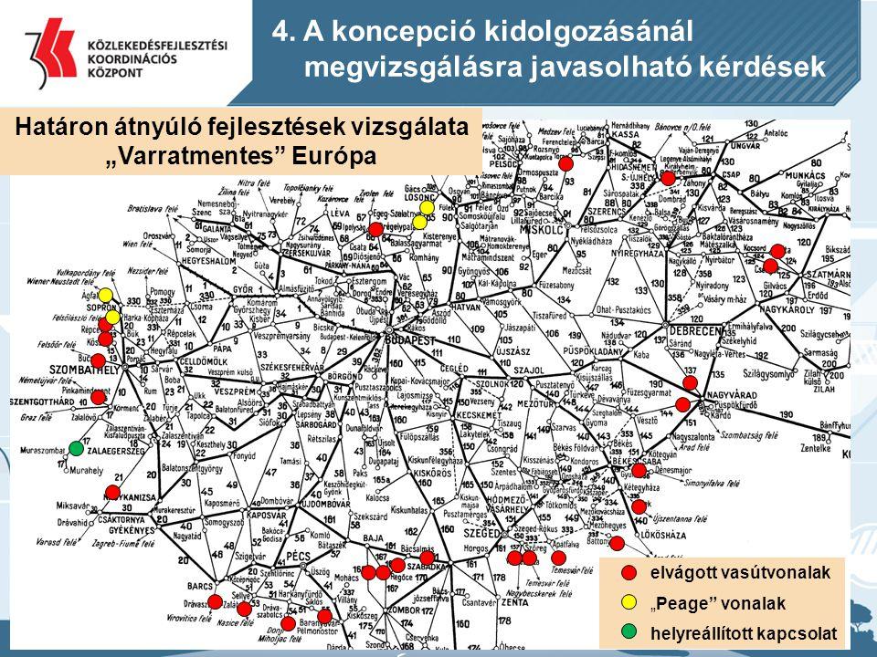 """Határon átnyúló fejlesztések vizsgálata """"Varratmentes Európa"""