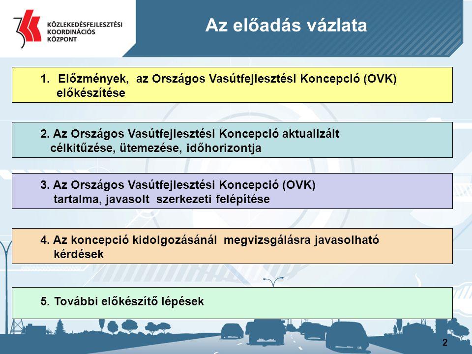 Az előadás vázlata Előzmények, az Országos Vasútfejlesztési Koncepció (OVK) előkészítése. 2. Az Országos Vasútfejlesztési Koncepció aktualizált.