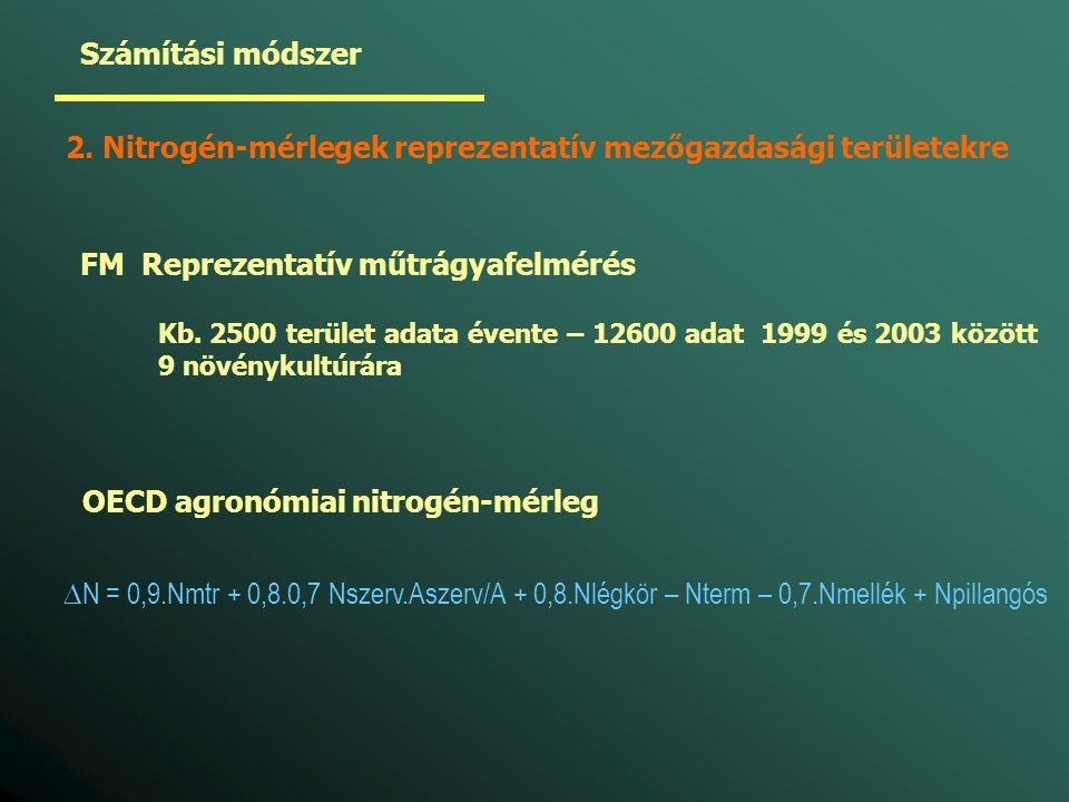 2. Nitrogén-mérlegek reprezentatív mezőgazdasági területekre