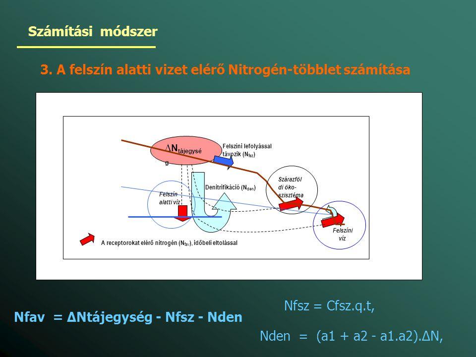 A receptorokat elérő nitrogén (Nfav), időbeli eltolással