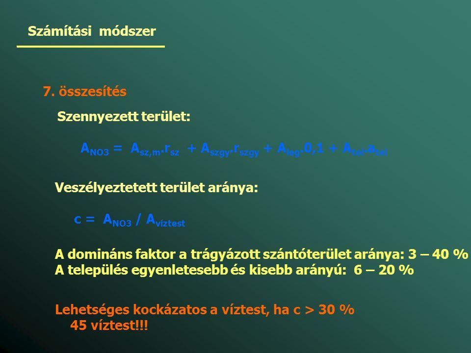 Számítási módszer 7. összesítés. Szennyezett terület: ANO3 = Asz,m.rsz + Aszgy.rszgy + Aleg.0,1 + Atel.atel.