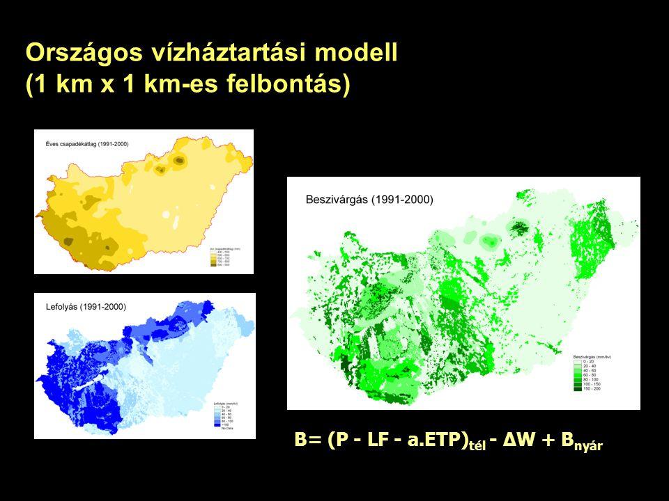 Országos vízháztartási modell (1 km x 1 km-es felbontás)