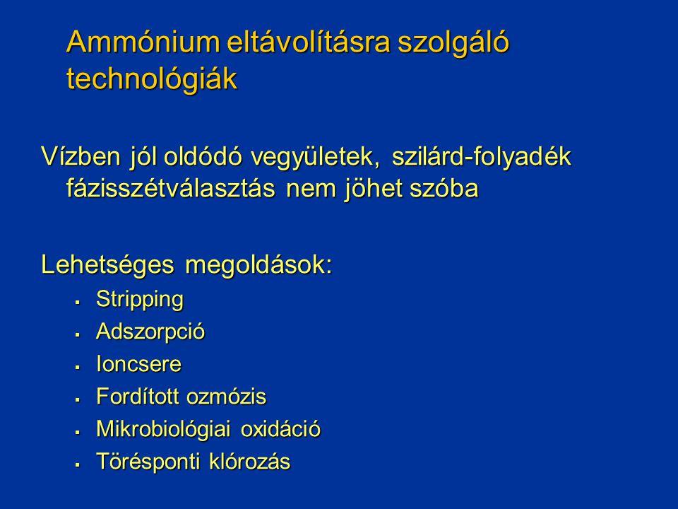 Ammónium eltávolításra szolgáló technológiák