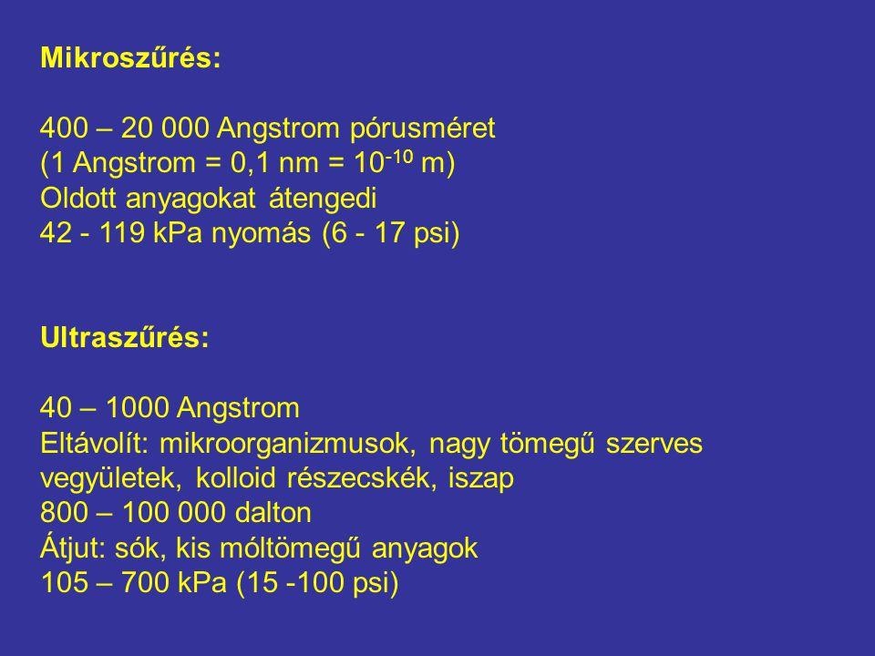 Mikroszűrés: 400 – 20 000 Angstrom pórusméret. (1 Angstrom = 0,1 nm = 10-10 m) Oldott anyagokat átengedi.