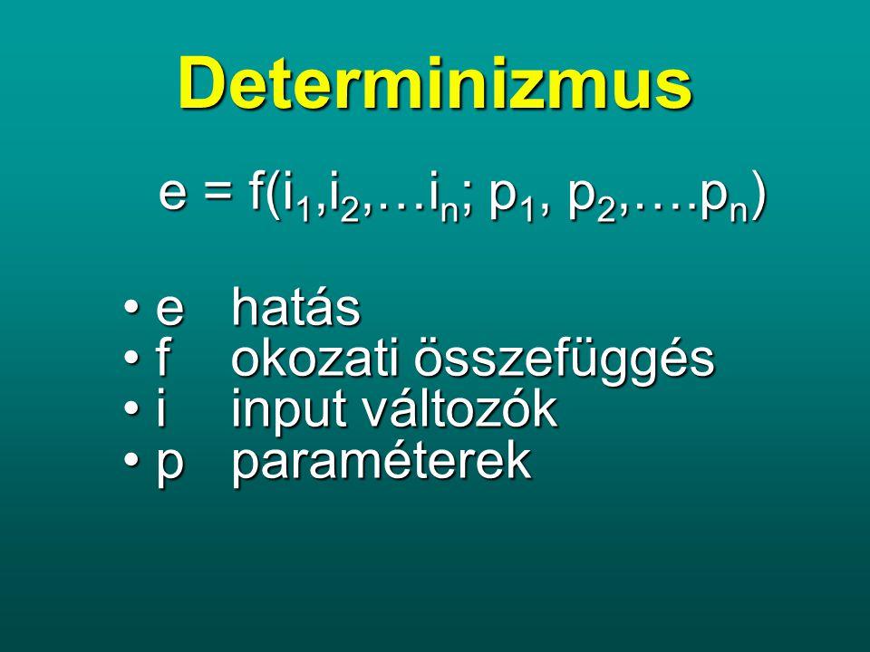 Determinizmus e = f(i1,i2,…in; p1, p2,….pn) e hatás