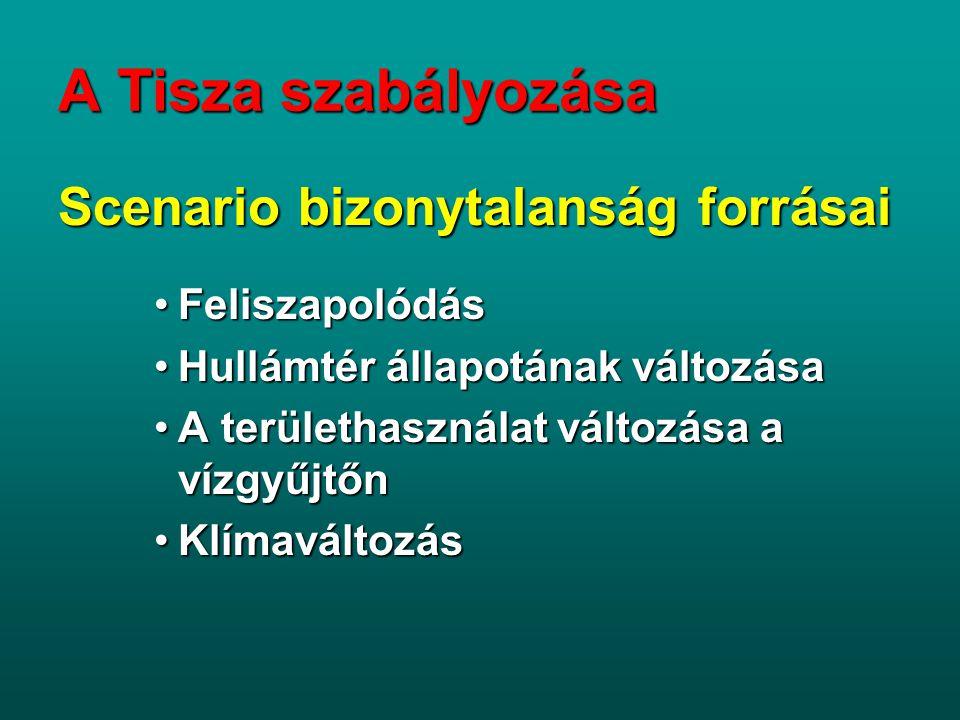 A Tisza szabályozása Scenario bizonytalanság forrásai Feliszapolódás