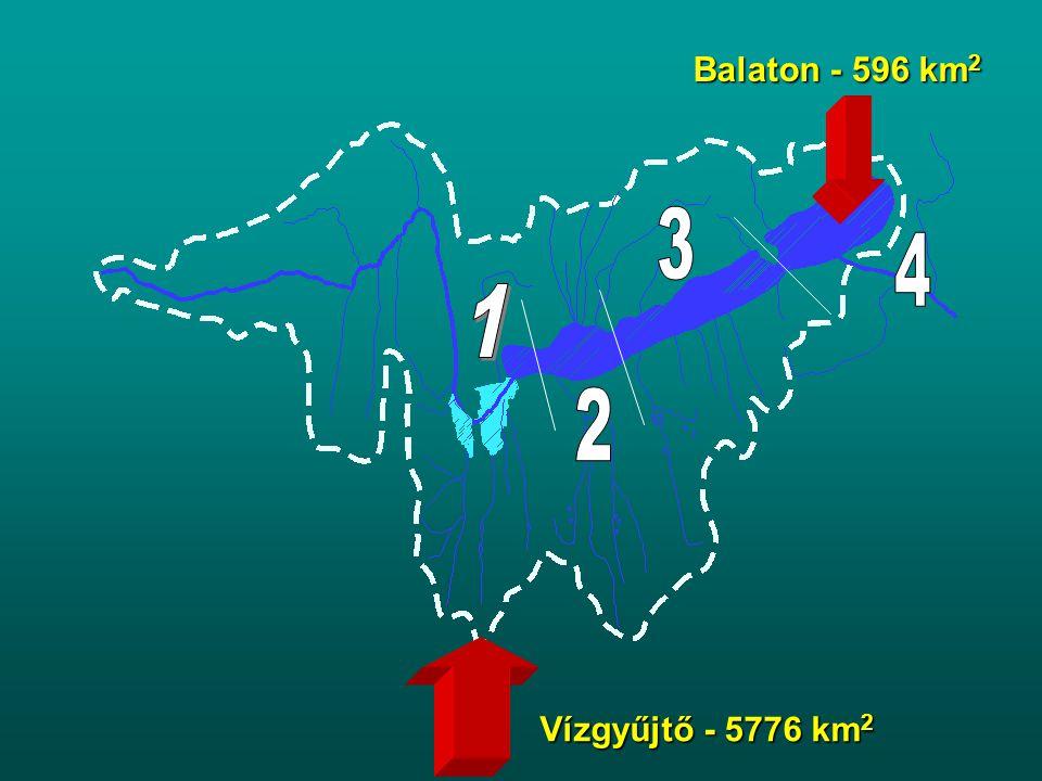 Balaton - 596 km2 3 4 1 2 Vízgyűjtő - 5776 km2