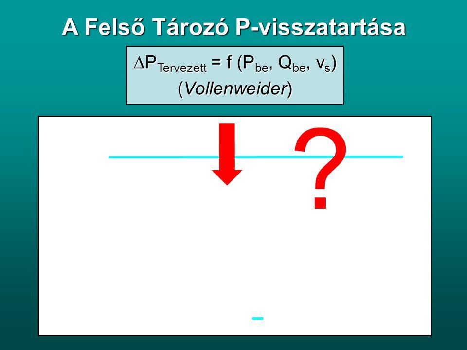 DPTervezett = f (Pbe, Qbe, vs)
