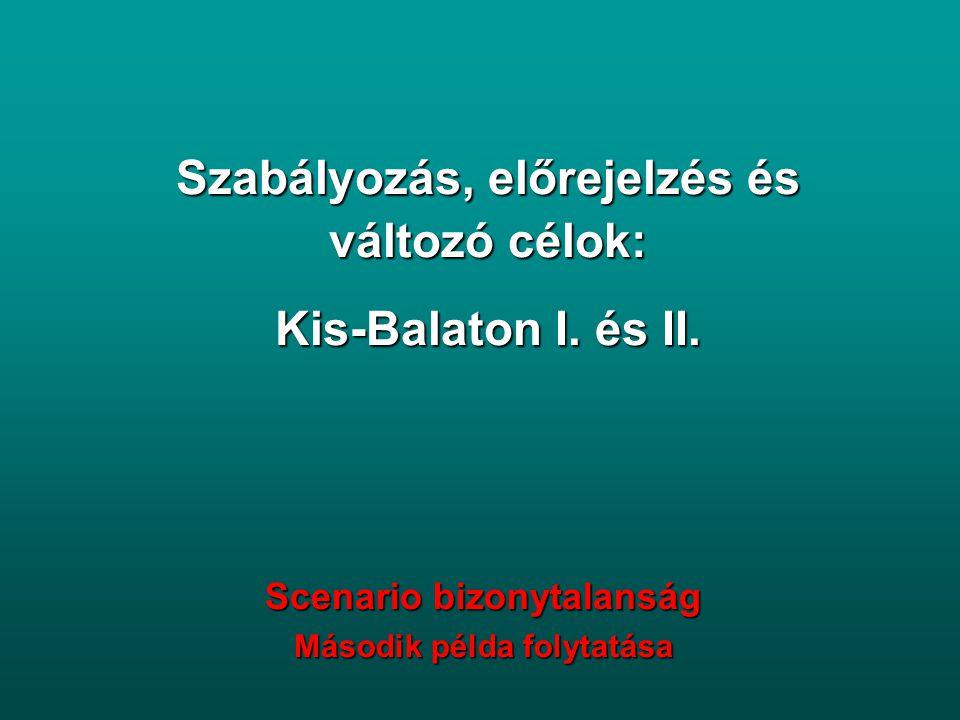 Szabályozás, előrejelzés és változó célok: Kis-Balaton I. és II.