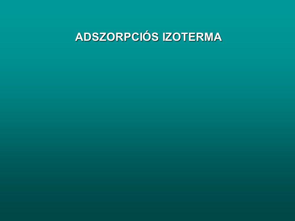 ADSZORPCIÓS IZOTERMA