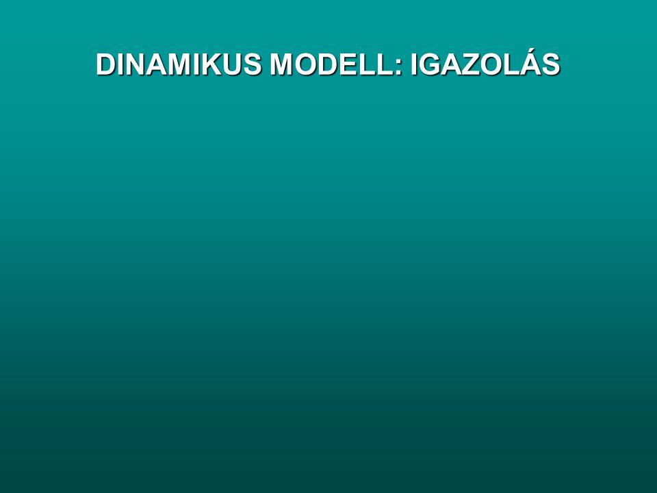 DINAMIKUS MODELL: IGAZOLÁS