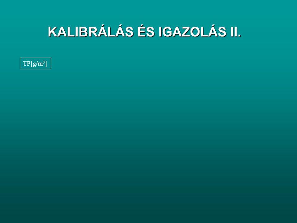 KALIBRÁLÁS ÉS IGAZOLÁS II.