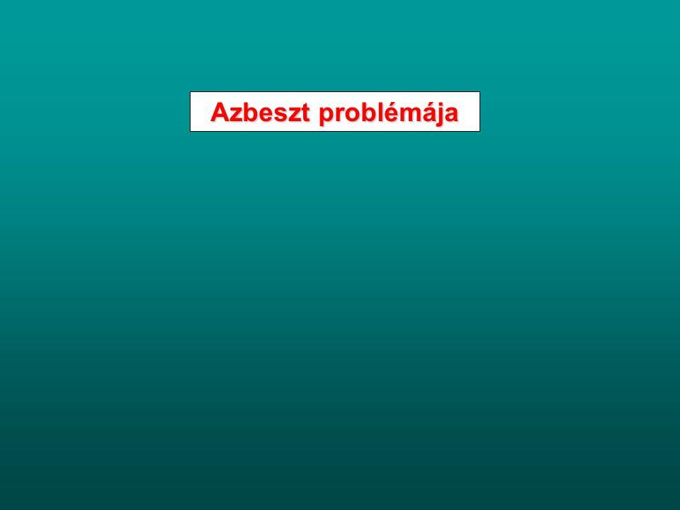 Azbeszt problémája