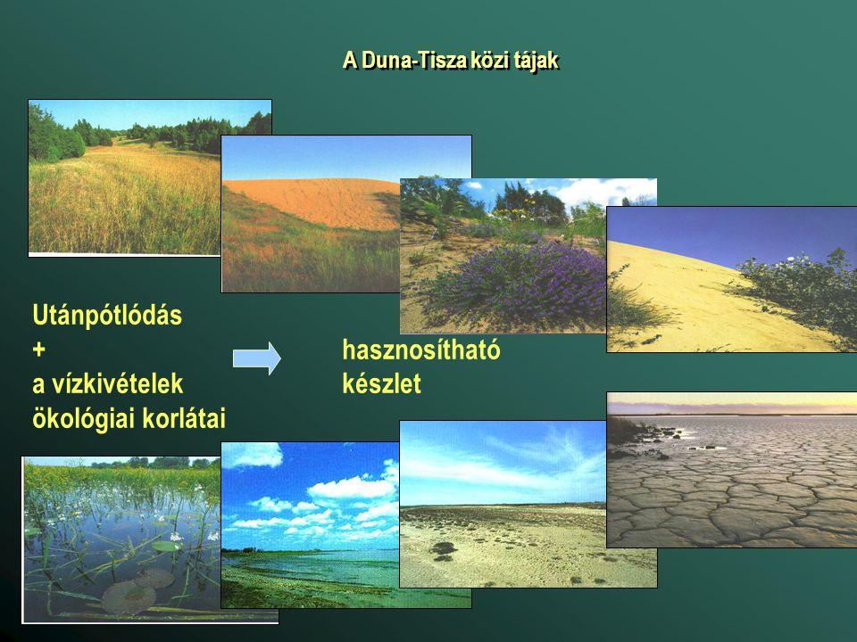 A Duna-Tisza közi tájak