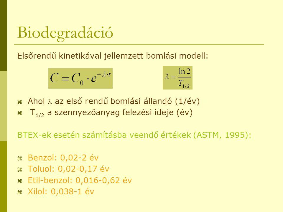 Biodegradáció Elsőrendű kinetikával jellemzett bomlási modell:
