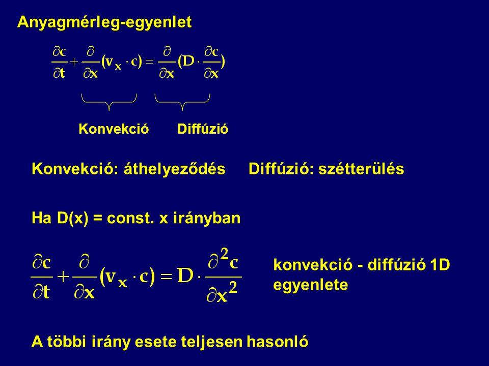 Anyagmérleg-egyenlet