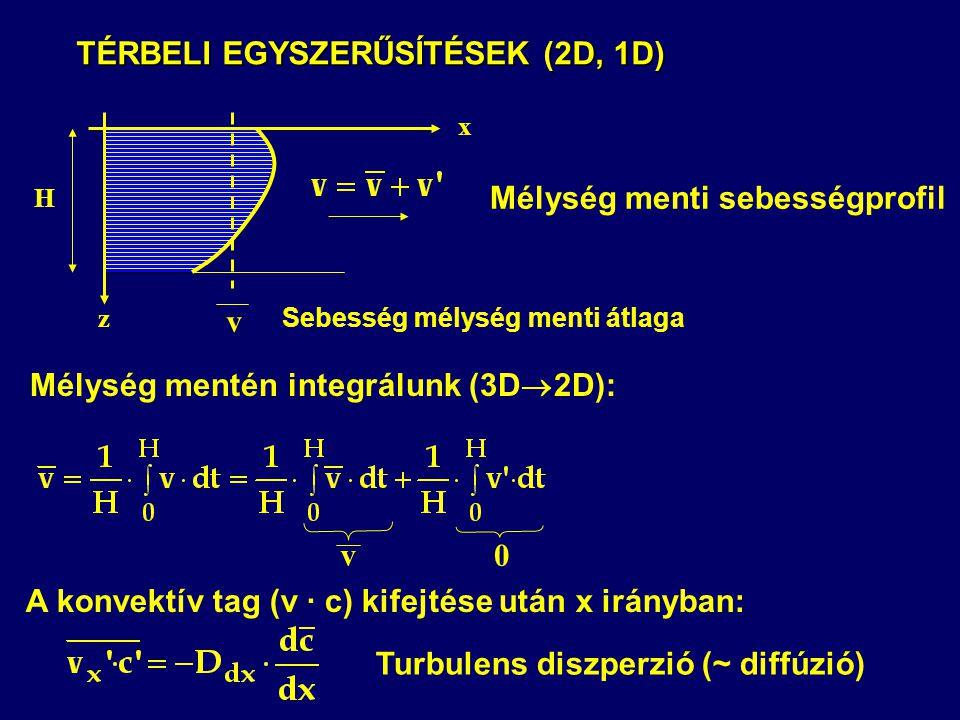 TÉRBELI EGYSZERŰSÍTÉSEK (2D, 1D)