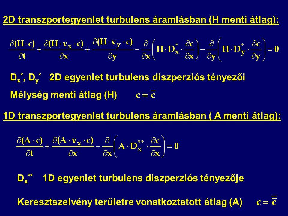 2D transzportegyenlet turbulens áramlásban (H menti átlag):