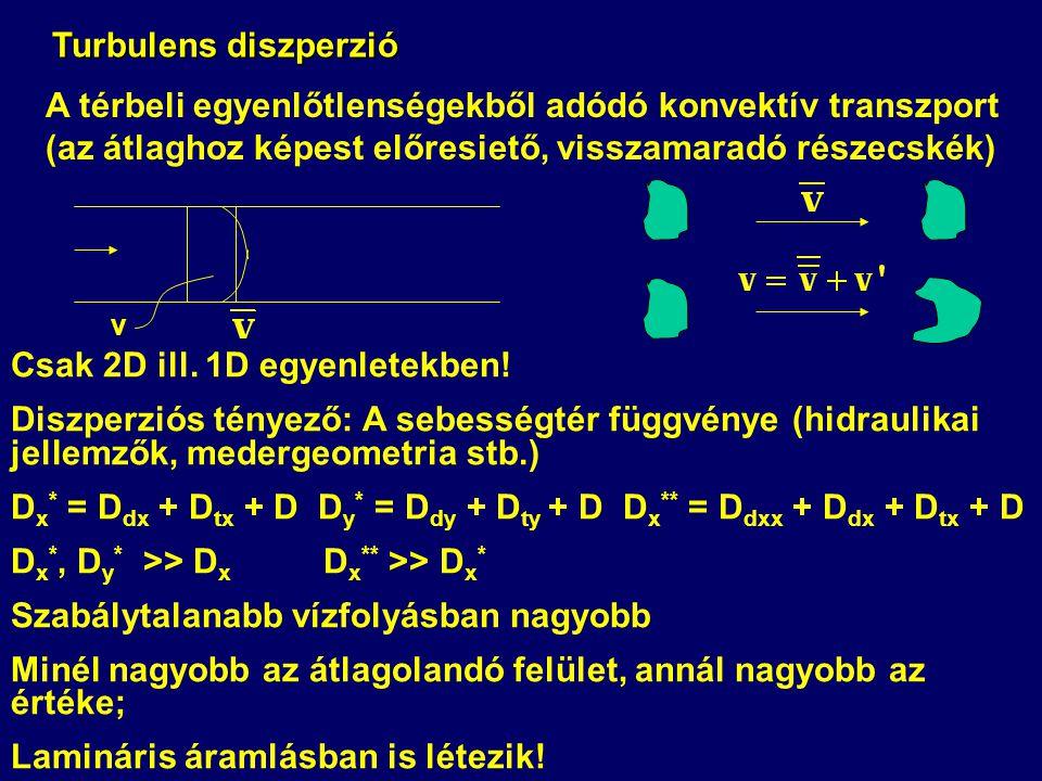 Csak 2D ill. 1D egyenletekben!