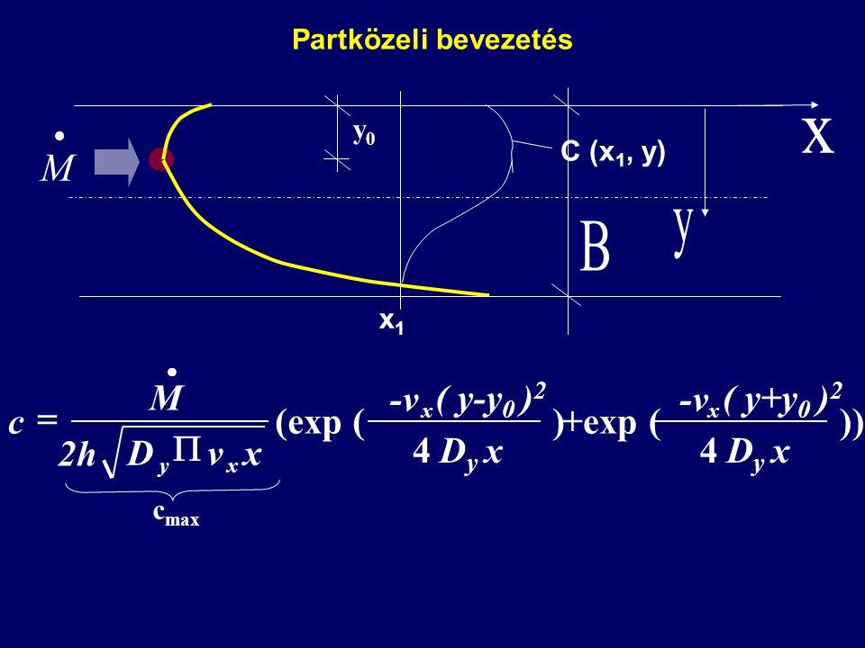 x y B M M -v ( y-y0 )2 -v ( y+y0 )2 c = (exp ( ) +exp ( )) 2h D P v x