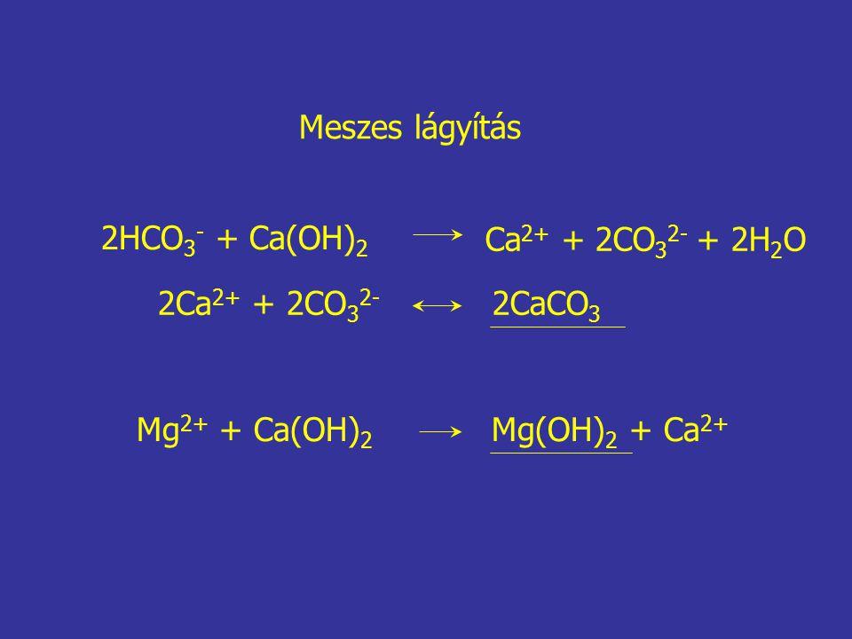Meszes lágyítás 2HCO3- + Ca(OH)2. Ca2+ + 2CO32- + 2H2O.