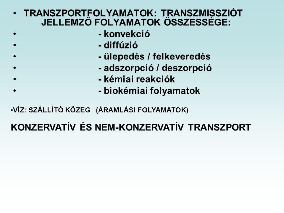 TRANSZPORTFOLYAMATOK: TRANSZMISSZIÓT JELLEMZŐ FOLYAMATOK ÖSSZESSÉGE: