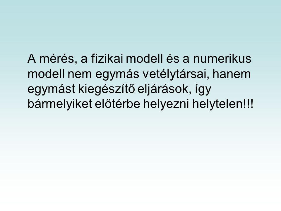 A mérés, a fizikai modell és a numerikus modell nem egymás vetélytársai, hanem egymást kiegészítő eljárások, így bármelyiket előtérbe helyezni helytelen!!!