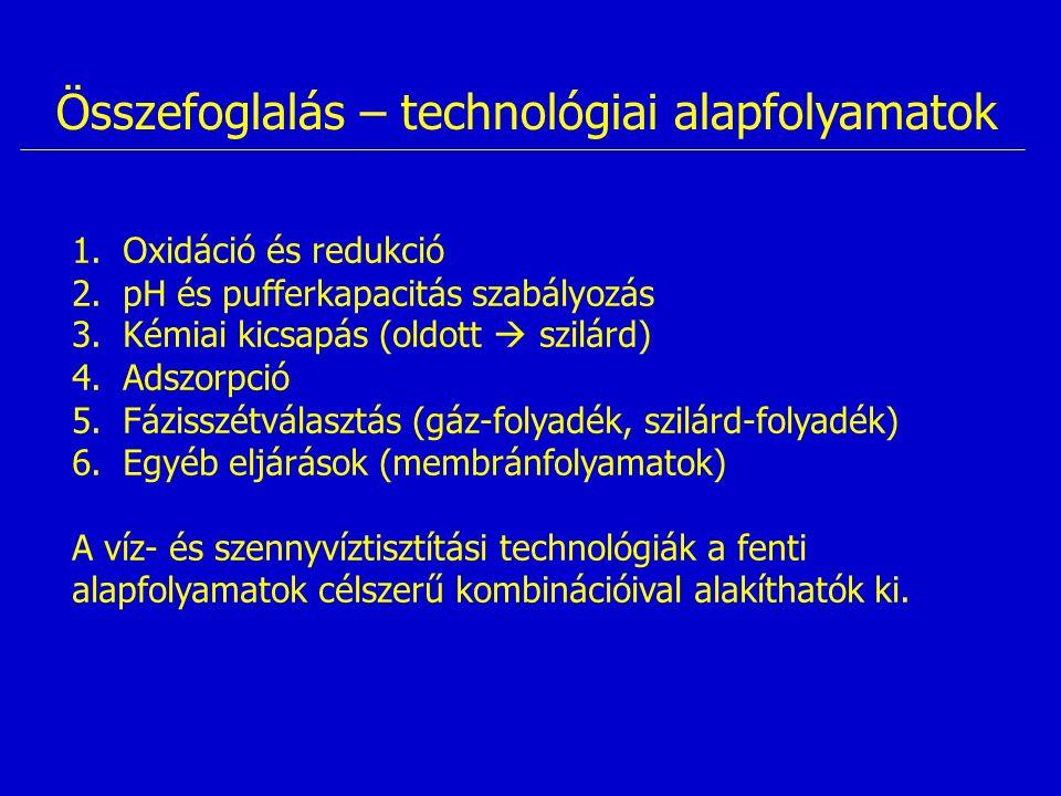 Összefoglalás – technológiai alapfolyamatok
