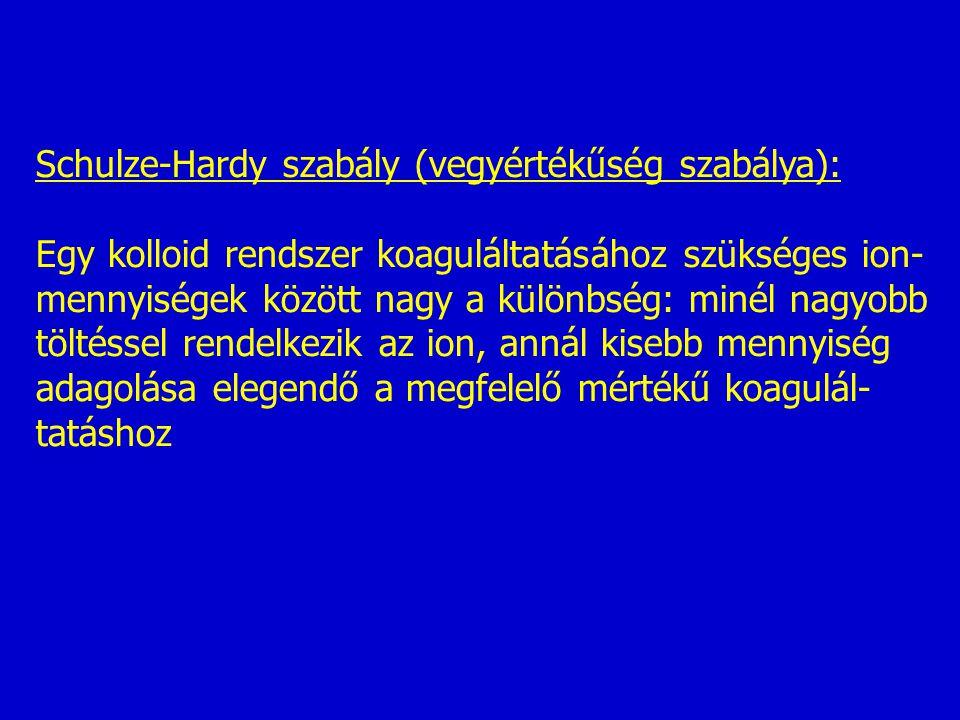 Schulze-Hardy szabály (vegyértékűség szabálya):