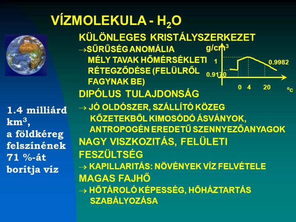 VÍZMOLEKULA - H2O KÜLÖNLEGES KRISTÁLYSZERKEZET DIPÓLUS TULAJDONSÁG