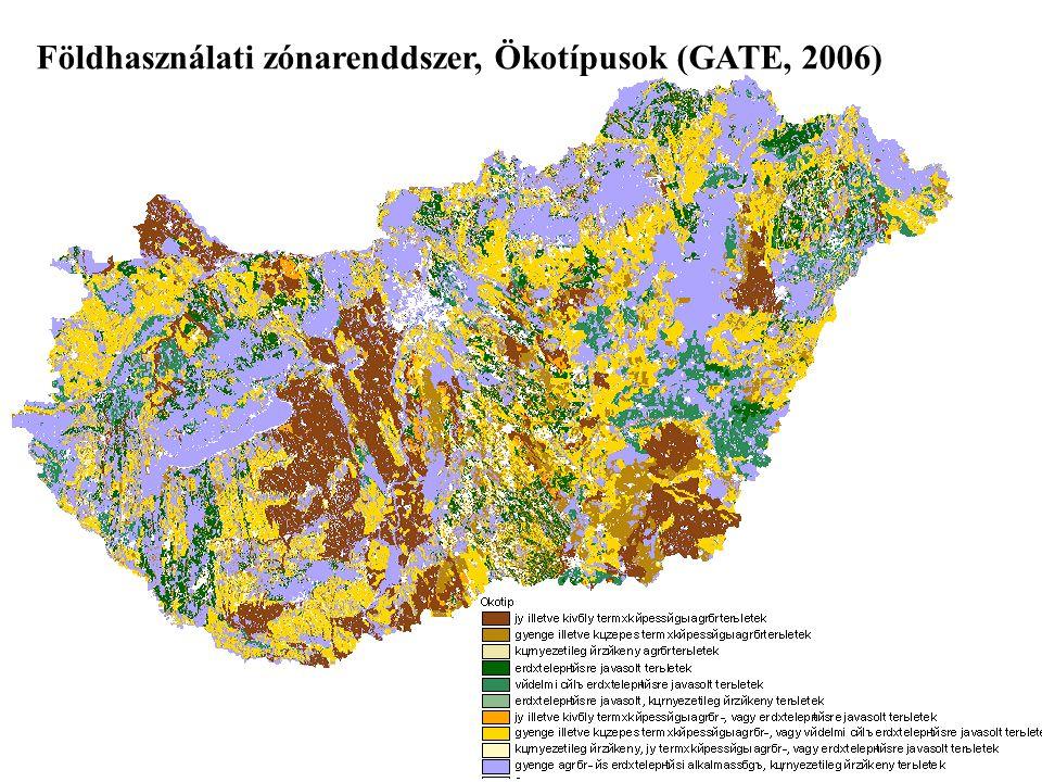 Földhasználati zónarenddszer, Ökotípusok (GATE, 2006)
