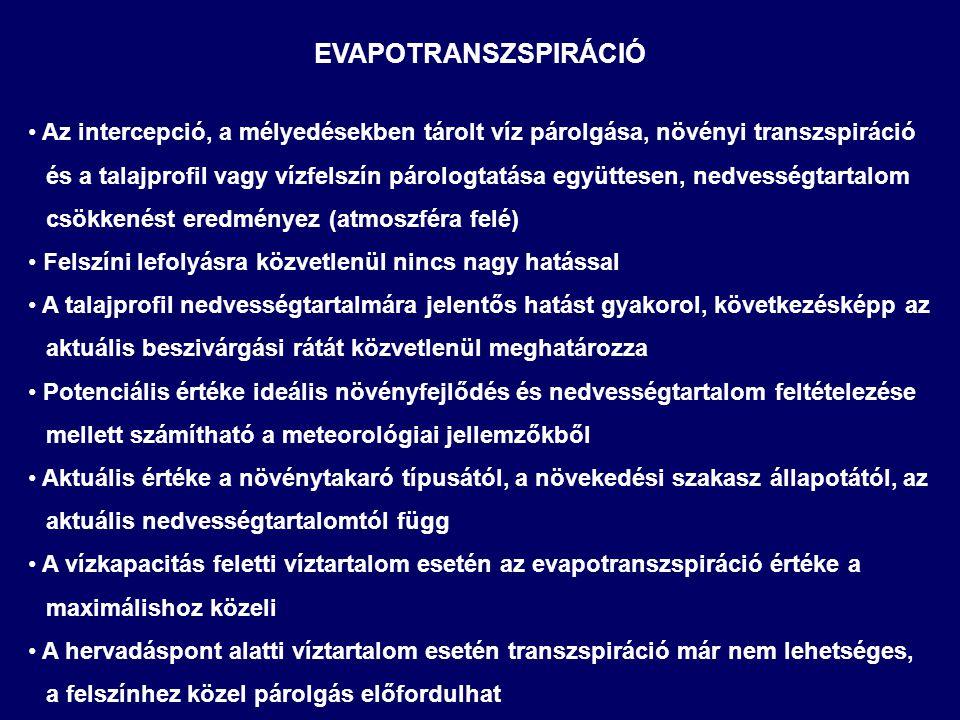 EVAPOTRANSZSPIRÁCIÓ