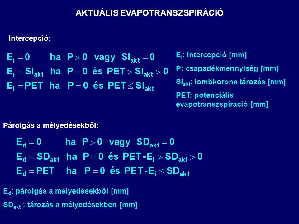 AKTUÁLIS EVAPOTRANSZSPIRÁCIÓ