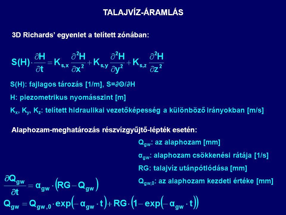 TALAJVÍZ-ÁRAMLÁS 3D Richards' egyenlet a telített zónában: