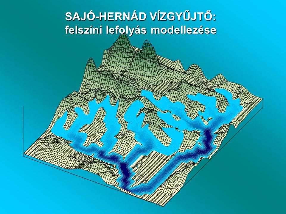 SAJÓ-HERNÁD VÍZGYŰJTŐ: felszíni lefolyás modellezése