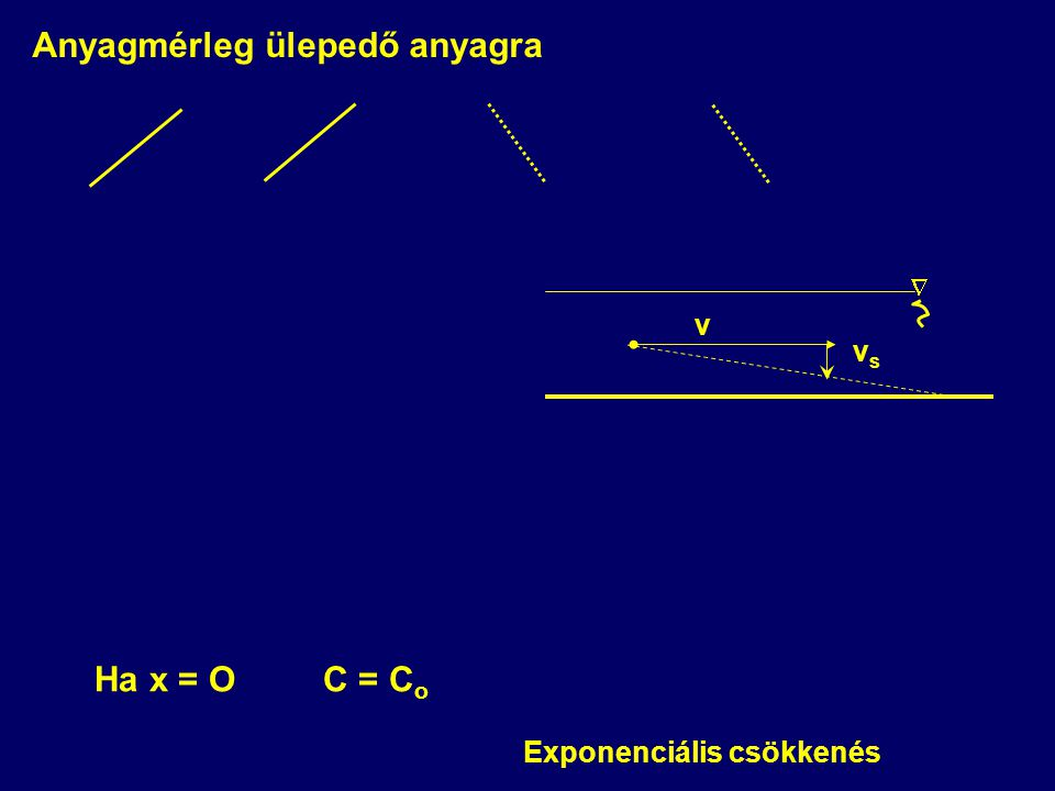 Anyagmérleg ülepedő anyagra