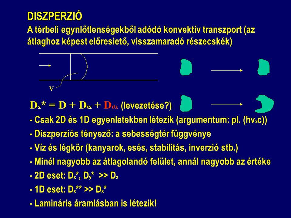 Dx* = D + Dtx + Ddx (levezetése )