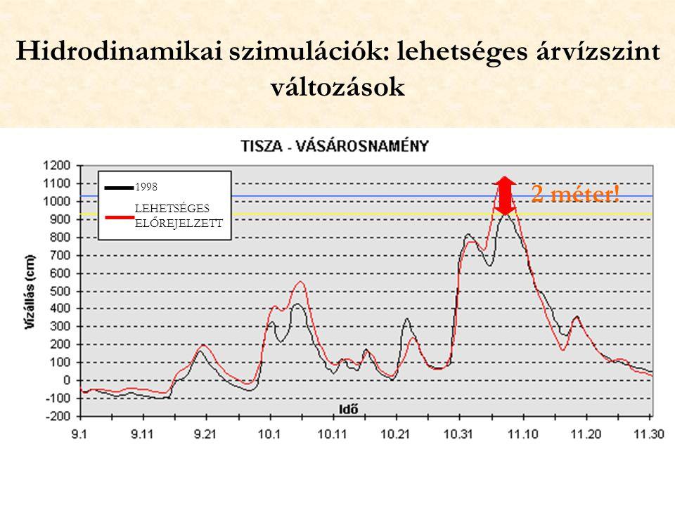 Hidrodinamikai szimulációk: lehetséges árvízszint változások