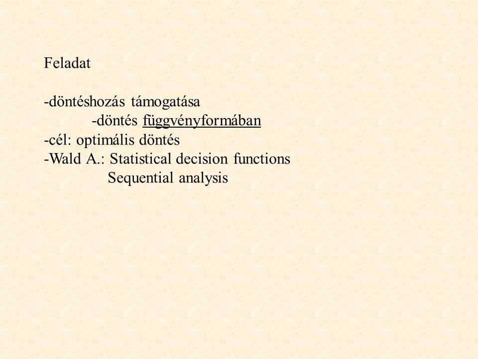 Feladat -döntéshozás támogatása. -döntés függvényformában. -cél: optimális döntés. -Wald A.: Statistical decision functions.