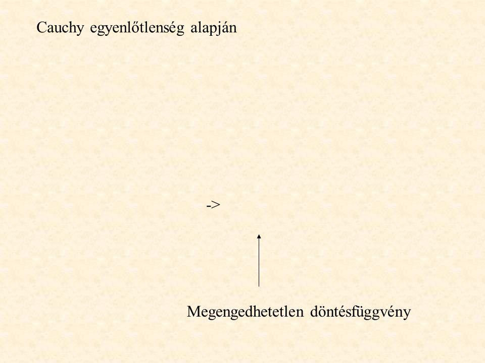 Cauchy egyenlőtlenség alapján
