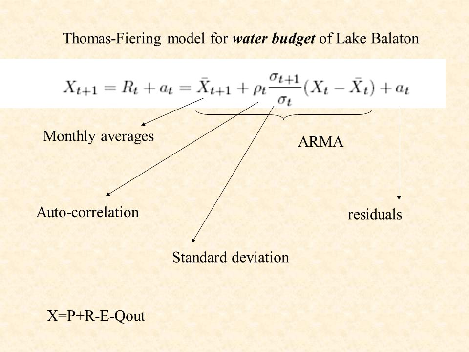 Thomas-Fiering model for water budget of Lake Balaton