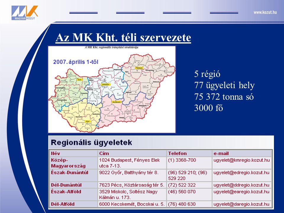 Az MK Kht. téli szervezete