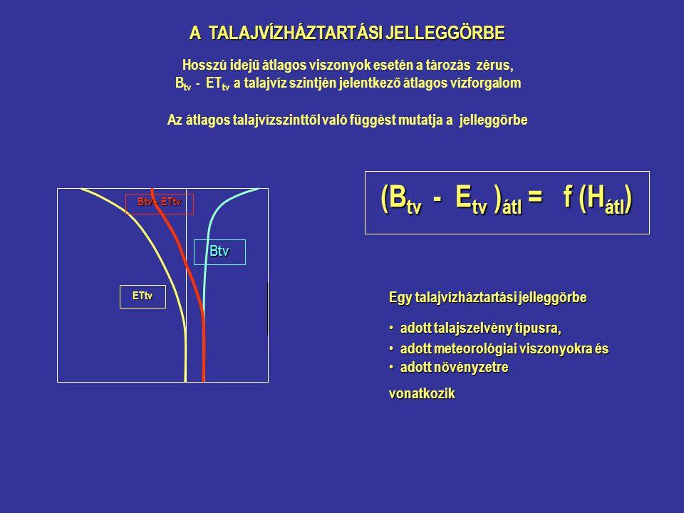 (Btv - Etv )átl = f (Hátl)
