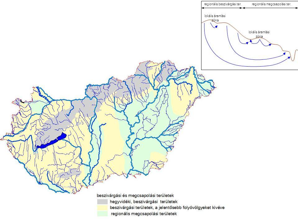 lokális áramlási zóna regionális beszivárgási ter. regionális megcsapolási ter.