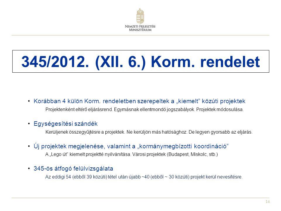 """345/2012. (XII. 6.) Korm. rendelet Korábban 4 külön Korm. rendeletben szerepeltek a """"kiemelt közúti projektek."""