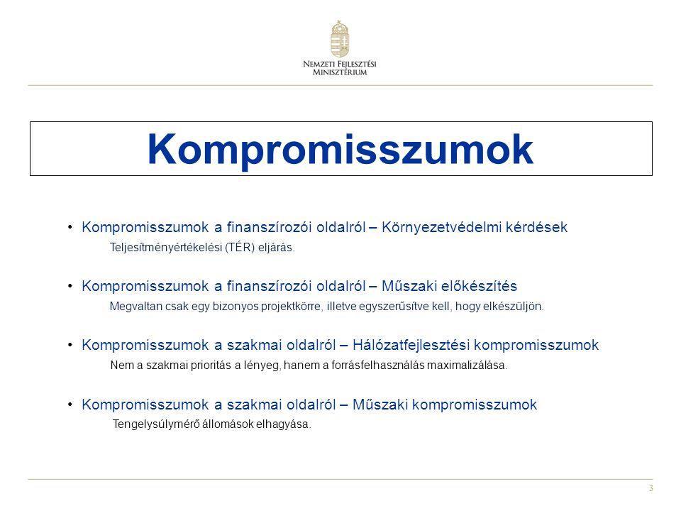 Kompromisszumok Kompromisszumok a finanszírozói oldalról – Környezetvédelmi kérdések. Teljesítményértékelési (TÉR) eljárás.